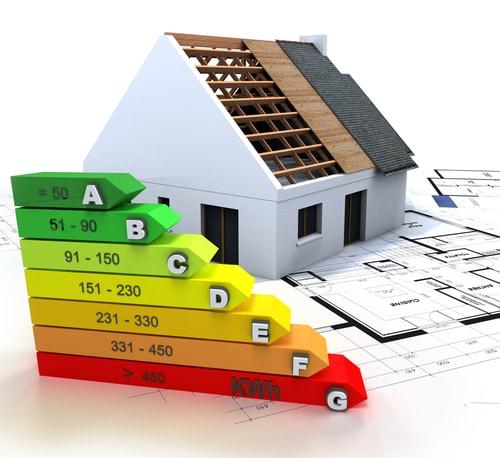 energielabel verhogen