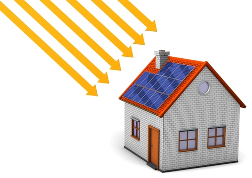 Zonne-energie is gratis